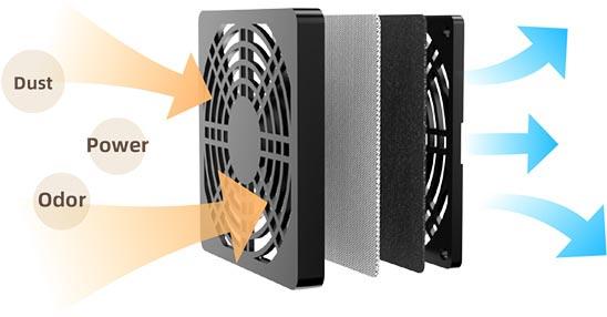 Flashforge Creator 3 3d printer air filter for safe 3d printing | Flashforgeshop