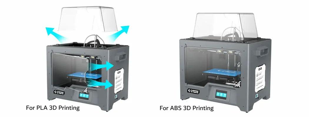 Creator Pro 3 for PLA & ABS 3D Printing | Flashforgeshop